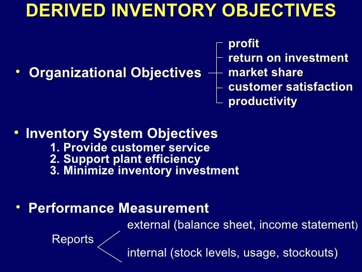 Drived inventory objectives