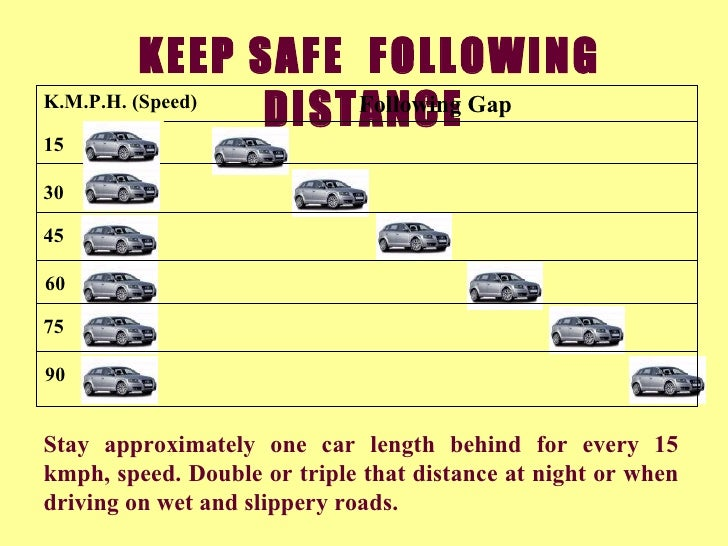 Safe Driving Distance From Car In Front