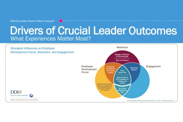 Drivers of Crucial Leader Outcomes - GLF 2014 2015