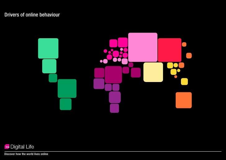Drivers of online_behaviour