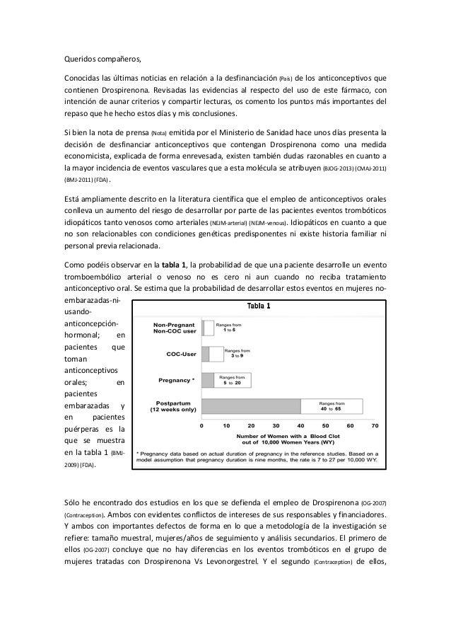 Desfinanciación anticonceptivos tercera generación.