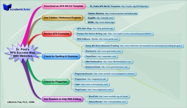 DrPost APA Success Map With Websites