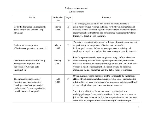 Performance Management (for Dr Raihan)