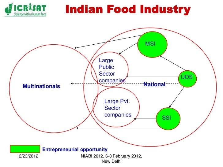 Organic produce business plan