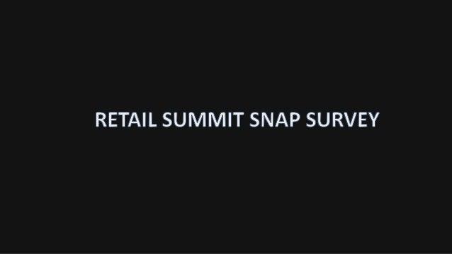 Digiday Retail Summit Poll Results