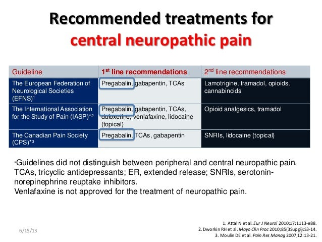 association morphine et tramadol
