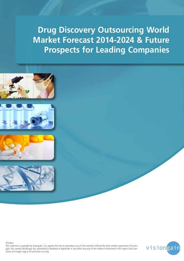 Drug Discovery Outsourcing 2014 2024