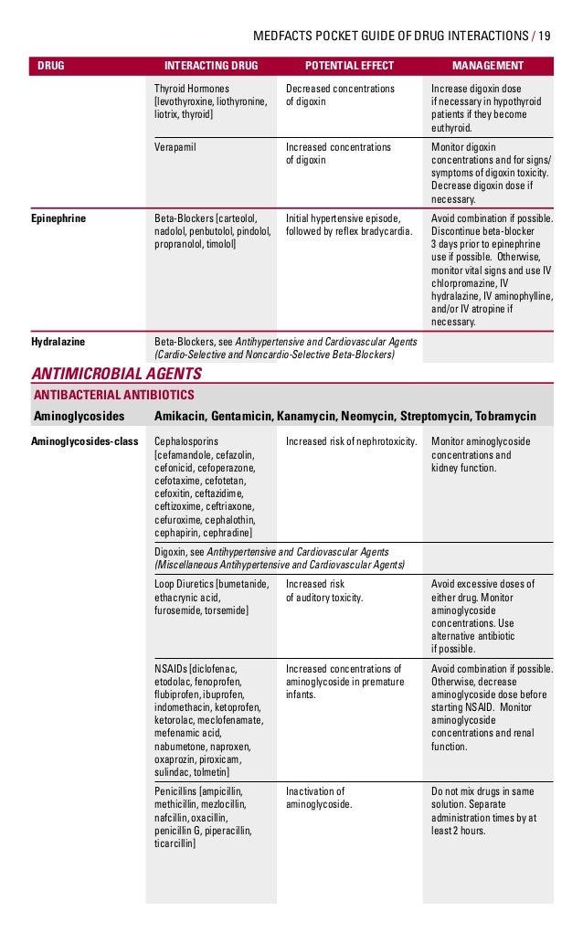 Azithromycin drug facts