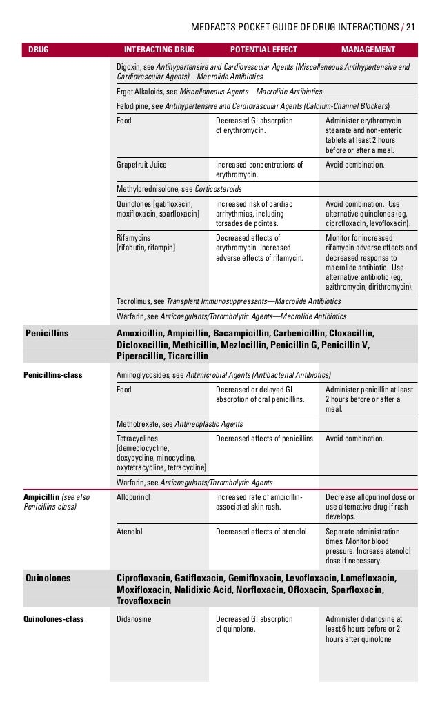 Carafate Medication Absorption
