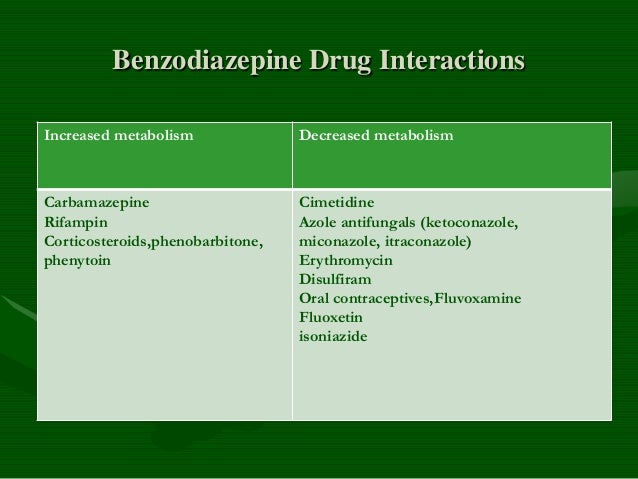 Flagyl Interactions With Cimetidine