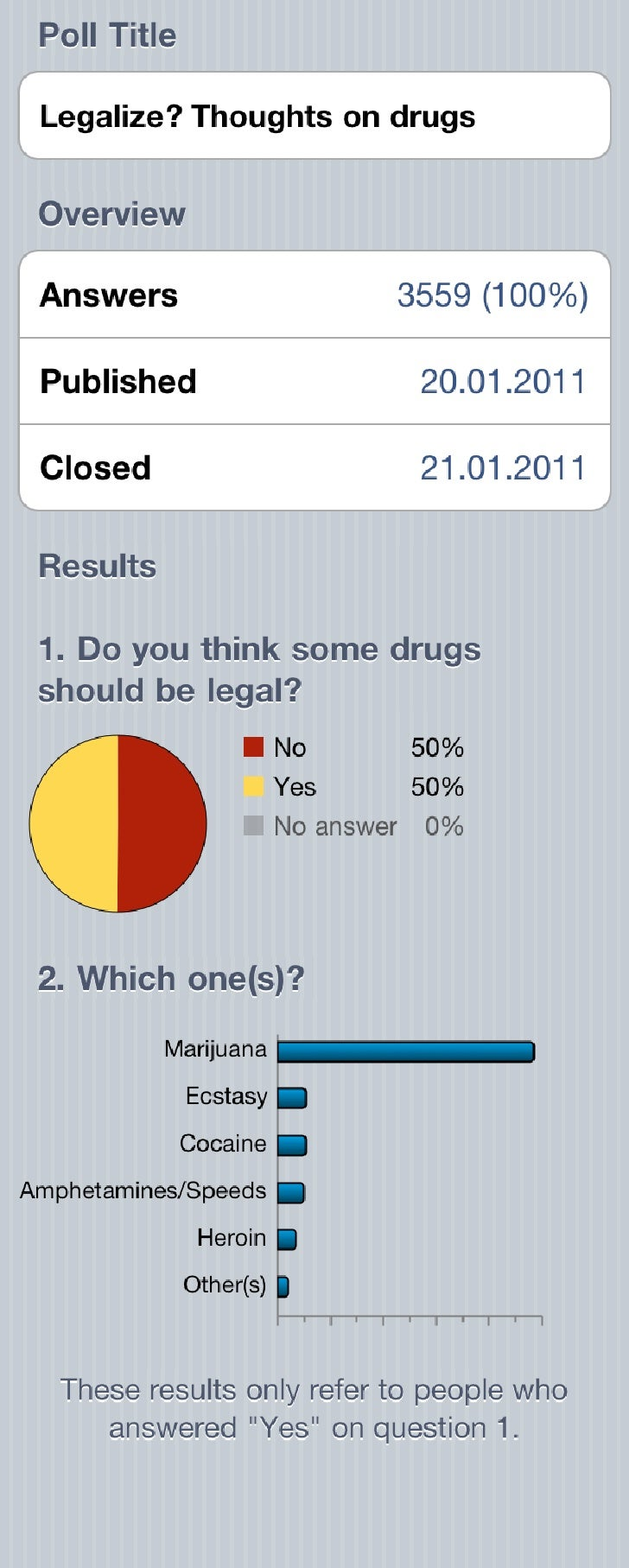 Legalize? Thoughts on Drugs