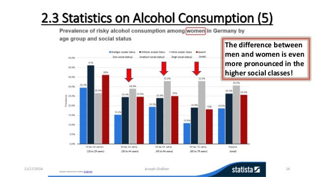 a study on the influence of alcohol consumption on language pronunciation Argumentative essays on alcohol abuse causes and effects of alcohol abuse influence of peers, family  i will use studies done.