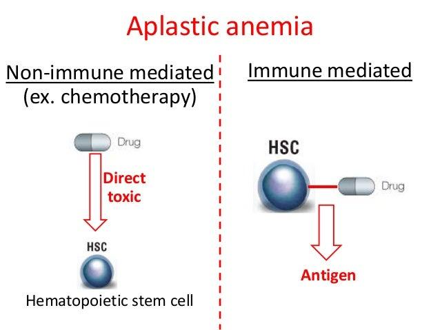 ibuprofen-induced hemolytic anemia
