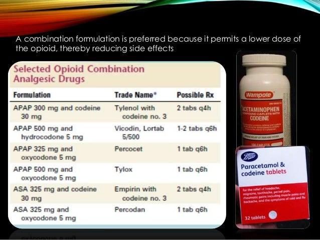 online viagra and dapoxetine
