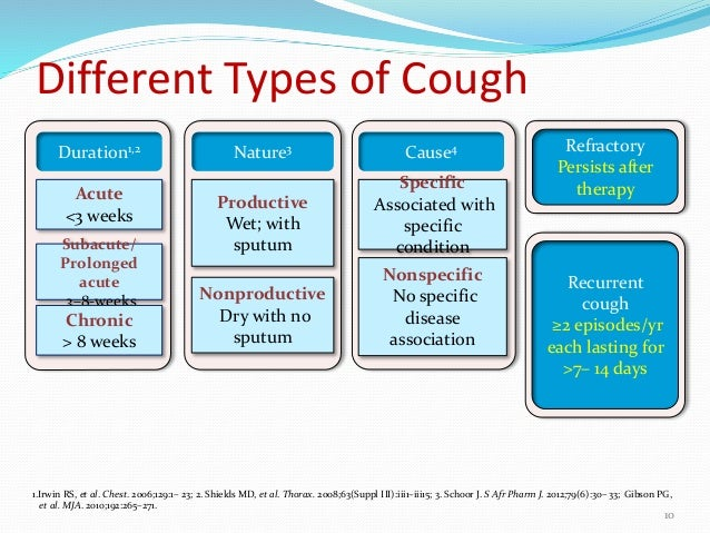 picture What Is Whooping Cough
