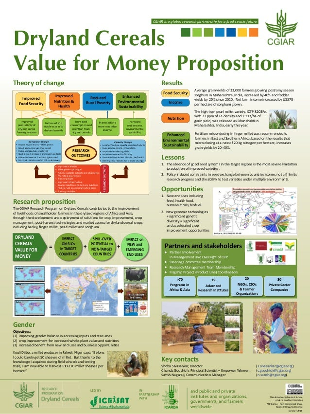 CGIAR is a global research partnership for a food secure future  Dryland Cereals Value for Money Proposition Theory of cha...