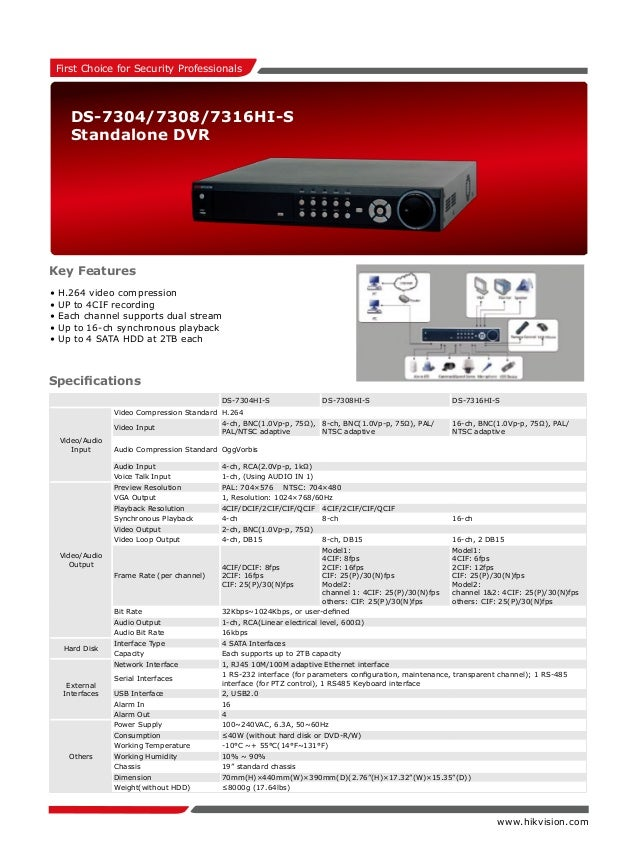www.hikvision.com First Choice for Security Professionals DS-7304HI-S DS-7308HI-S DS-7316HI-S Video/Audio Input Video Comp...