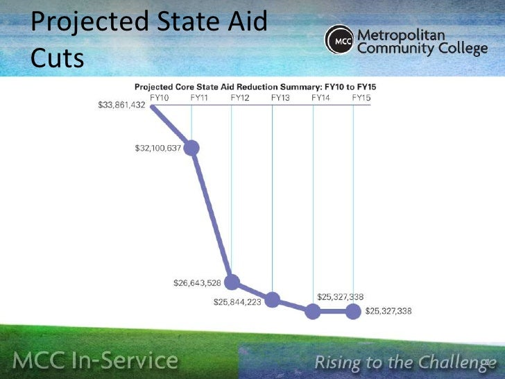 Projected State Aid Cuts<br />1<br />