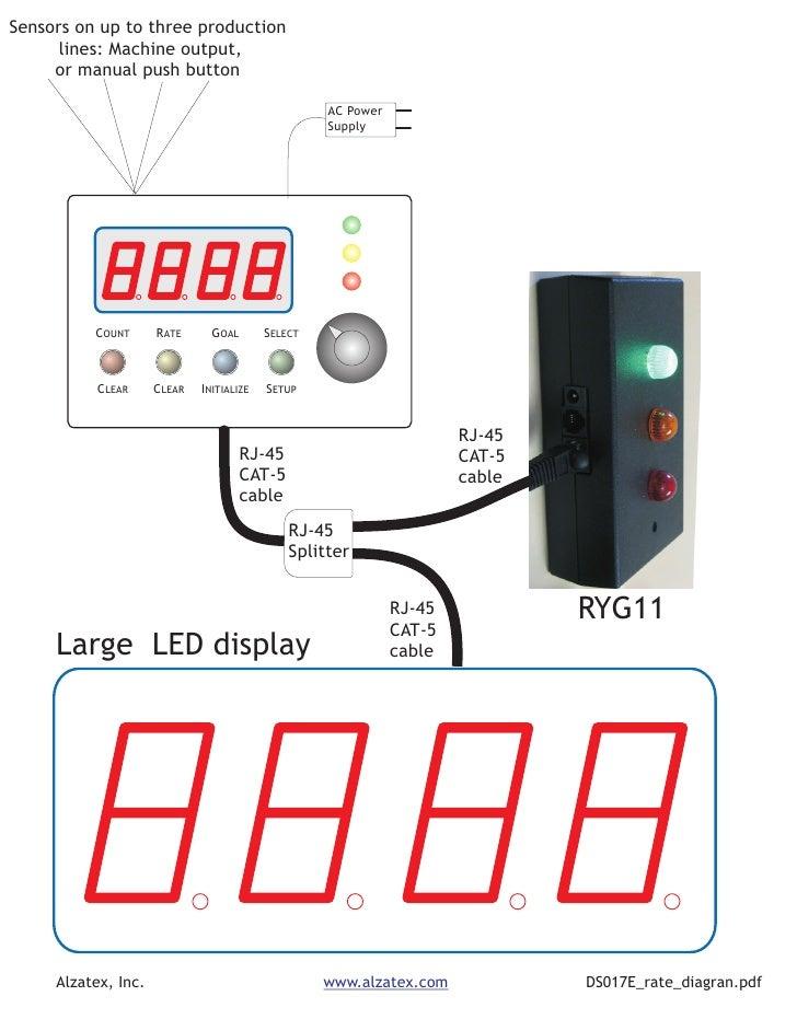 Ds017e Rate Diagram