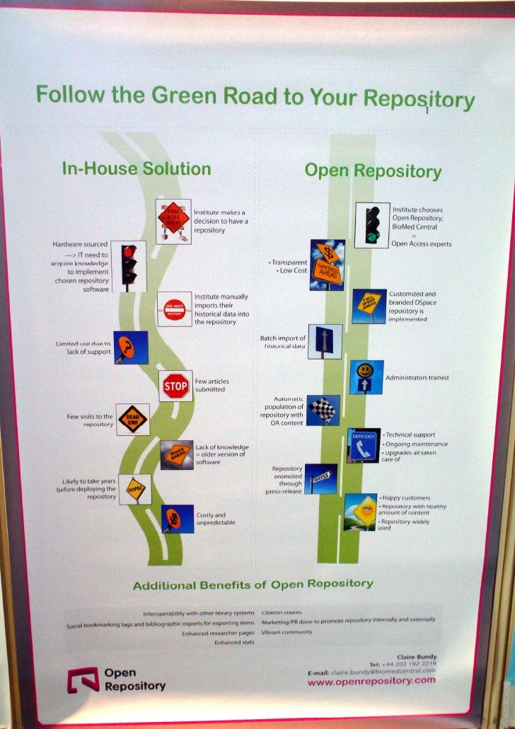 Follow the Green Road to your Repository. (Poster EAHIl2010)