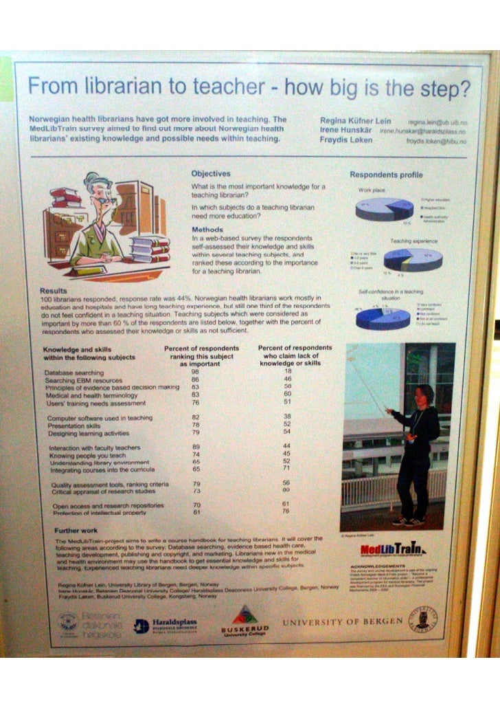 From librarian to teacher - how big is the step? (Poster EAHIL2010)