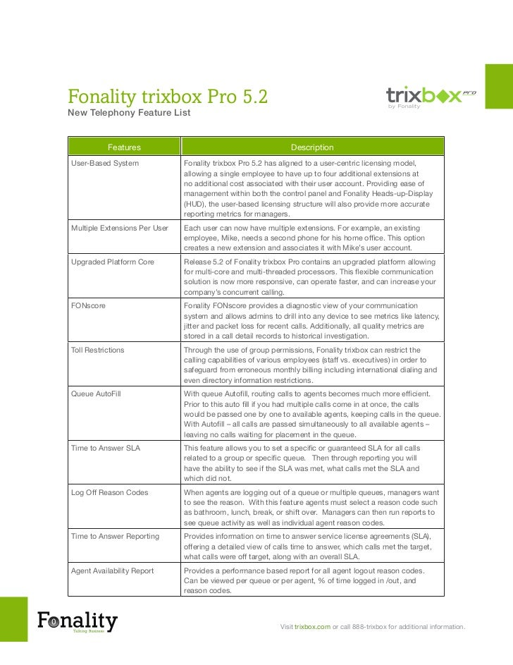 Fonality trixbox Pro 5.2New Telephony Feature List           Features                                             Descript...
