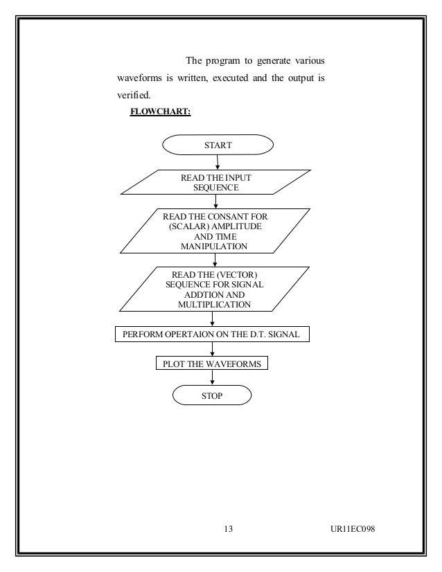 Digital Signal Processing Lab Manual ECE students