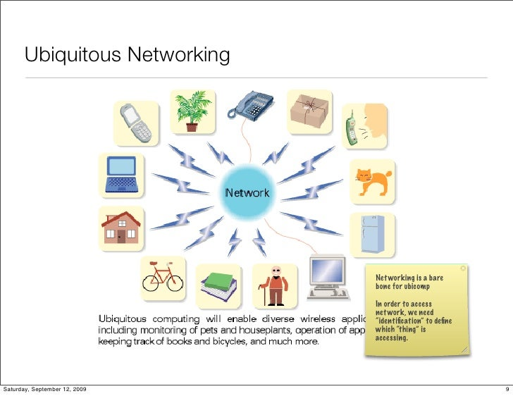 ubiquitous computing research papers