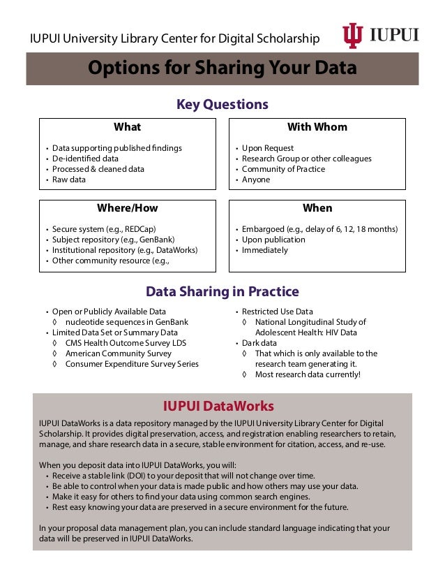 Options for Sharing Your Data Key Questions IUPUI DataWorks is a data repository managed by the IUPUI University Library C...