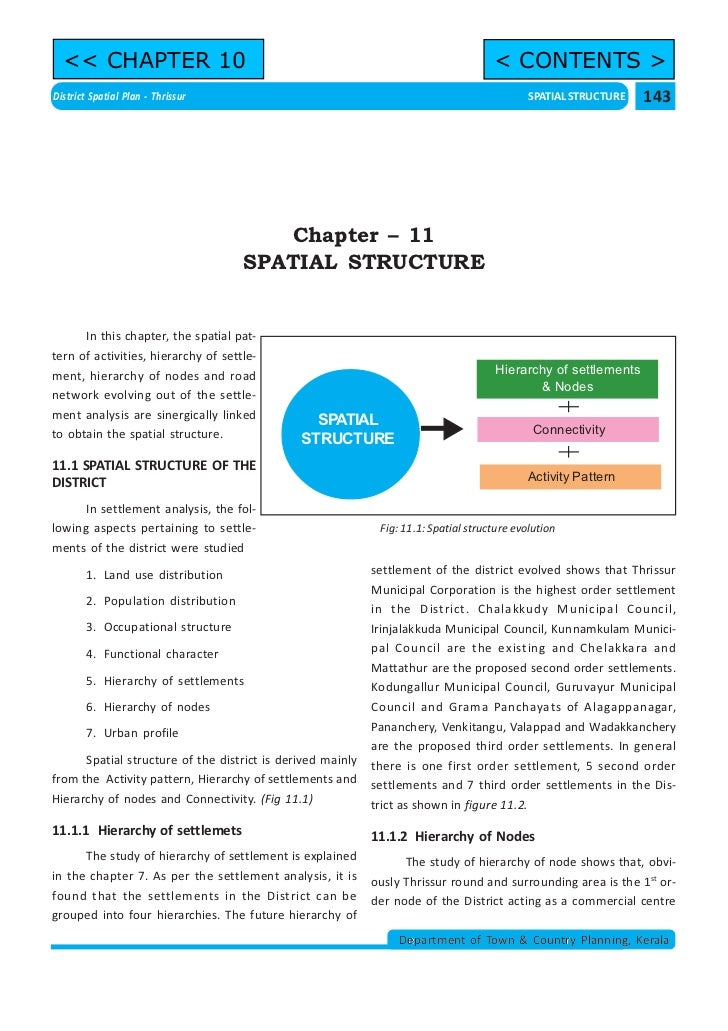 << CHAPTER 10                                                                      < CONTENTS >District Spatial Plan - Thr...