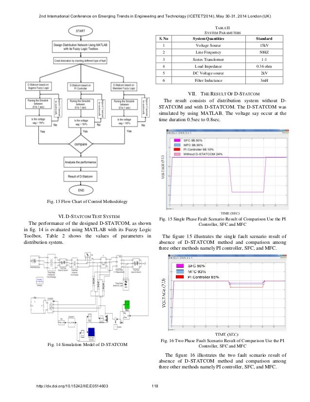 thesis on d-statcom Statcom controller (design and assessment) for transmission  (d-statcom) is a speedily  in this thesis a comprehensive statcom controller is designed for.
