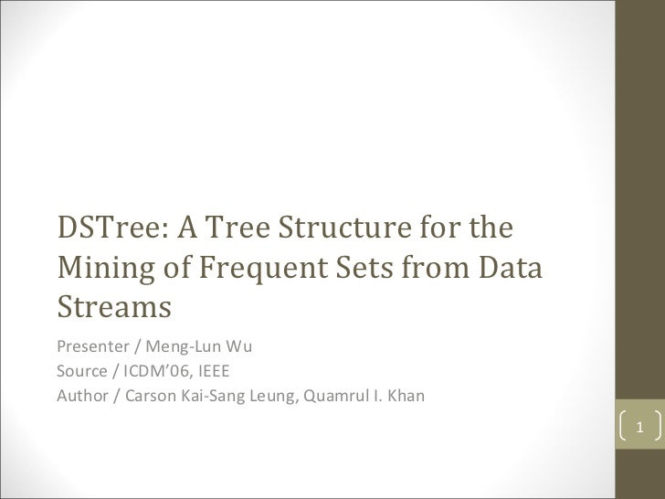 DSTree: A Tree Structure for the Mining of Frequent Sets from Data Streams