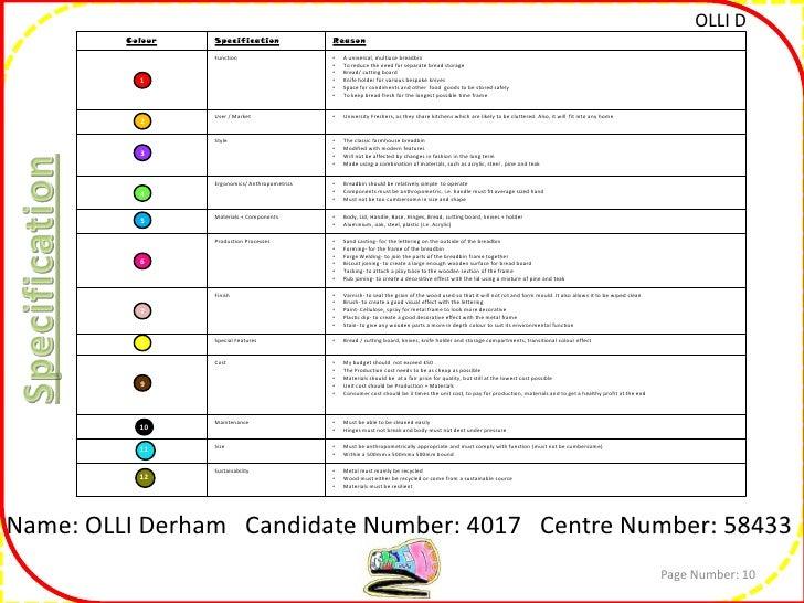 Dt coursework checklist