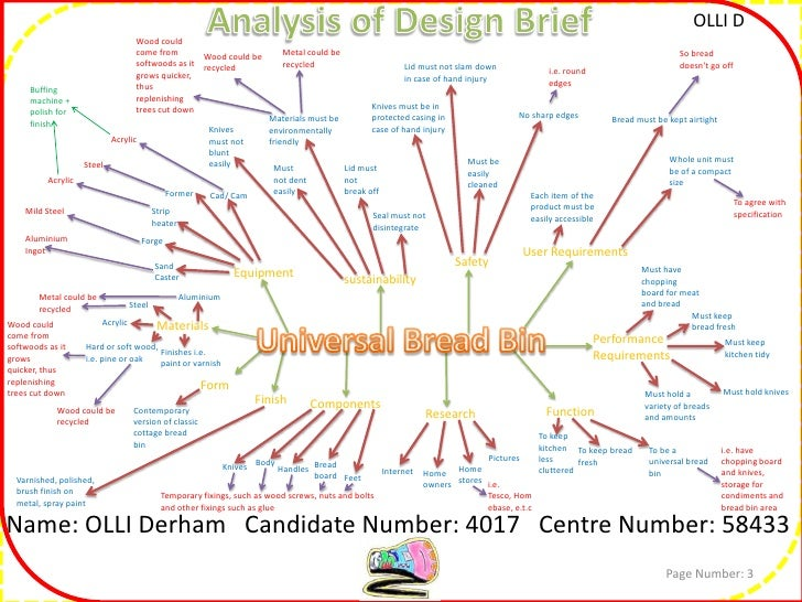 dt coursework aqa Transcript of gcse dt: product design - development of chosen idea this section of your coursework portfolio is worth more marks than any other section.