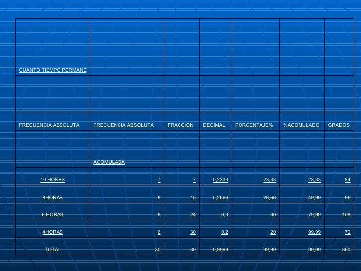 360 99,99 99,99 0,9999 30 30 TOTAL 72 99,99 20 0,2 30 6 4HORAS 108 79,99 30 0,3 24 9 6 HORAS 96 49,99 26,66 0,2666 15 8 8H...