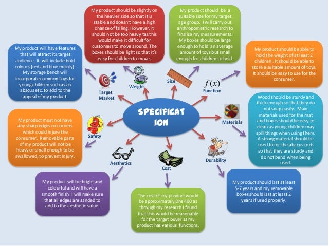Food Tech A Level Coursework - image 5
