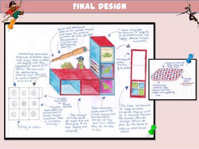 Science gcse coursework mark scheme