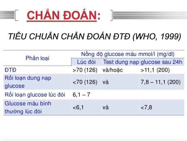chuẩn đoán bệnh tiểu đường