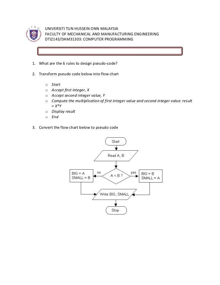 UNIVERSITI TUN HUSSEIN ONN MALAYSIA      FACULTY OF MECHANICAL AND MANUFACTURING ENGINEERING      DTI2143/DAM31303: COMPUT...