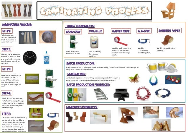 resistant materials folder coursework Gcse resistant materials welcome course overview assessment  coursework useful links on this page you will be able to find all sorts of  information that.