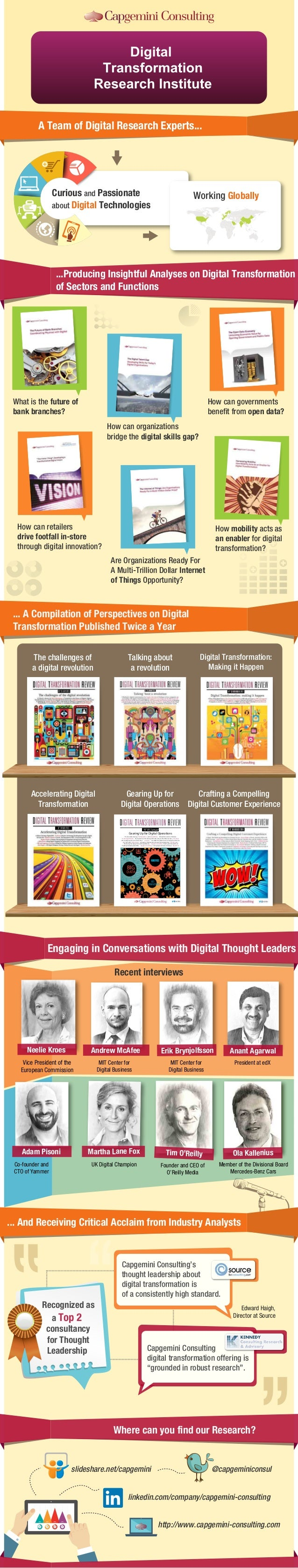 Digital Transformation Research Institute: A Team of Digital Research Experts