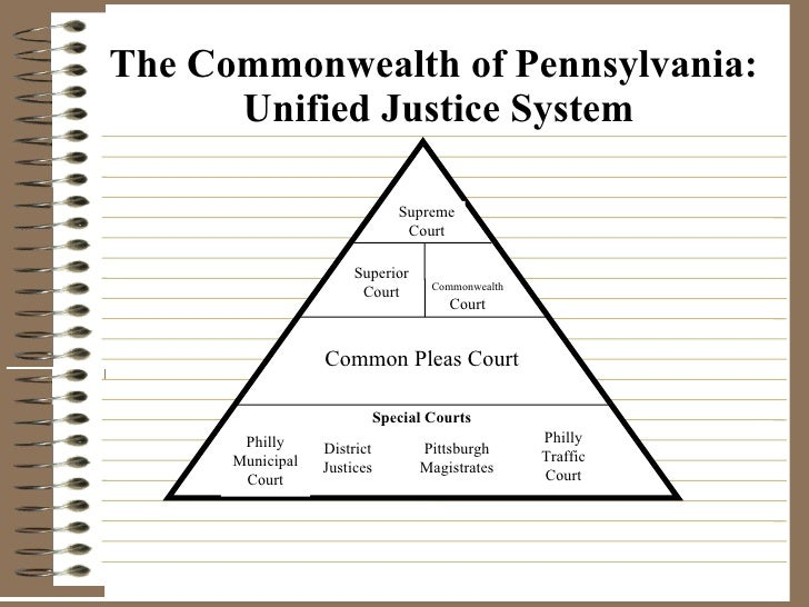 cases federal district courts pennsylvania pamdce