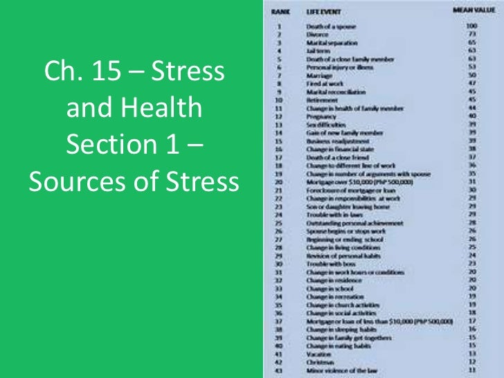 Ch. 15 – Stress  and Health  Section 1 –Sources of Stress