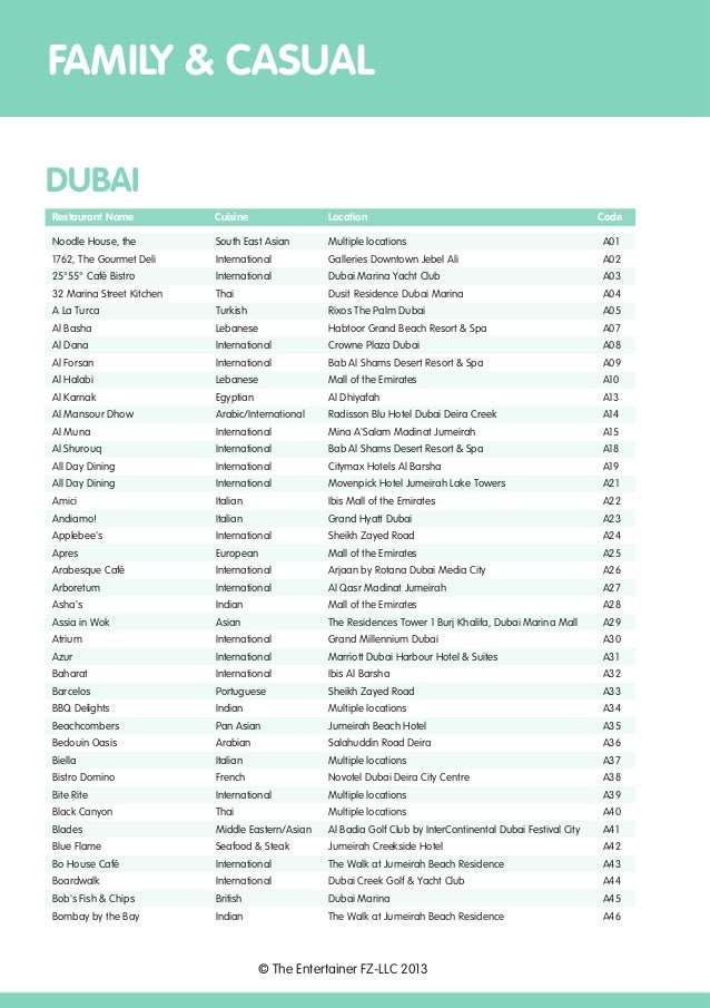 Dubai merchant index