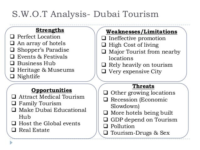 SWOT Analysis of Hotel Industry
