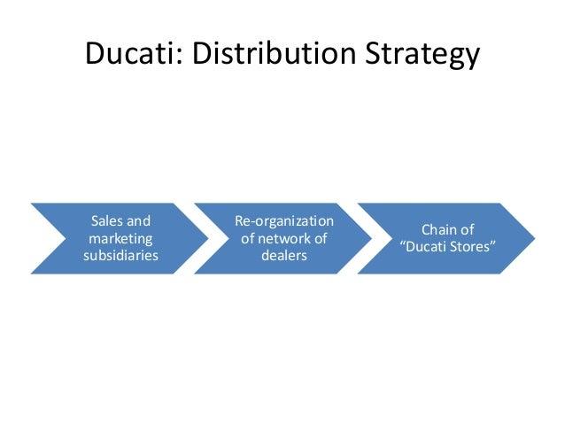 ducati swot Ducati club lecce 11k likes siamo tantissimi oltre 200 ducatisti sparsi in tutto il salento che ora hanno l'opportunità di riunirsi partecipando a.