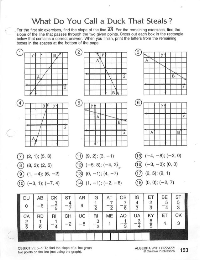 Duck slope worksheet