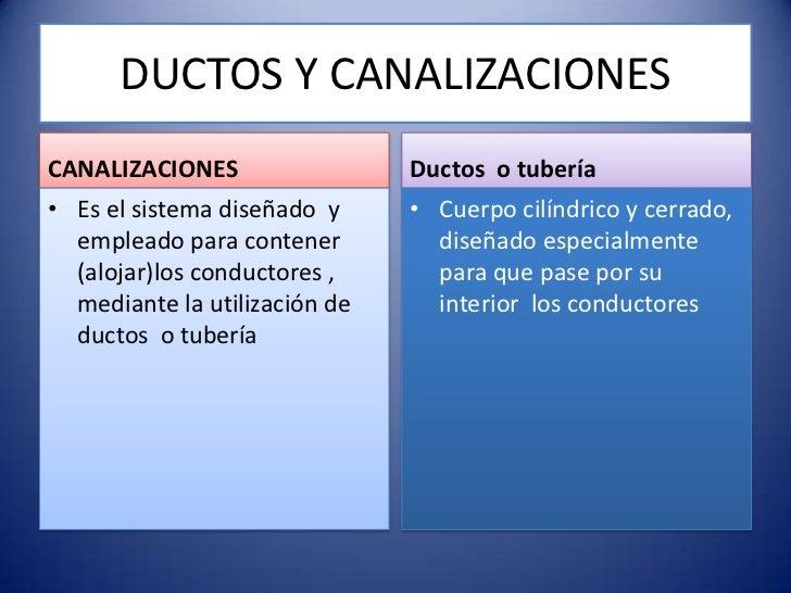 DUCTOS Y CANALIZACIONES<br />CANALIZACIONES <br />Es el sistema diseñado  y empleado para contener (alojar)los conductores...