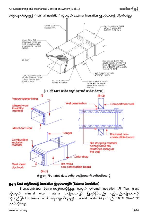 Mineral Fiber Insulation Insulation Fiber Glass