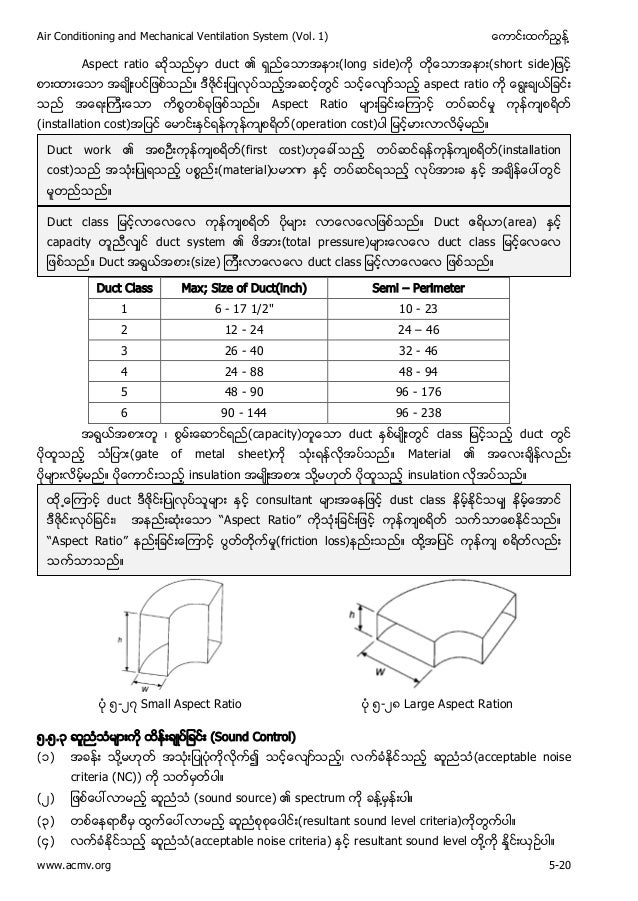 Hvac Duct Smacna Hvac Duct Construction Standards Pdf